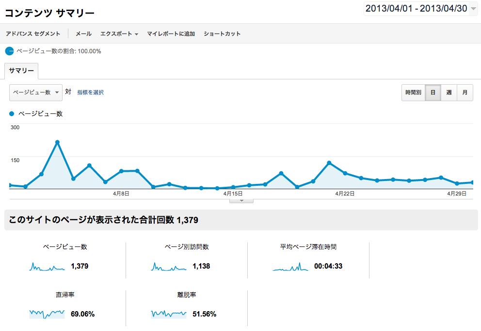 20130501_report_201304_01