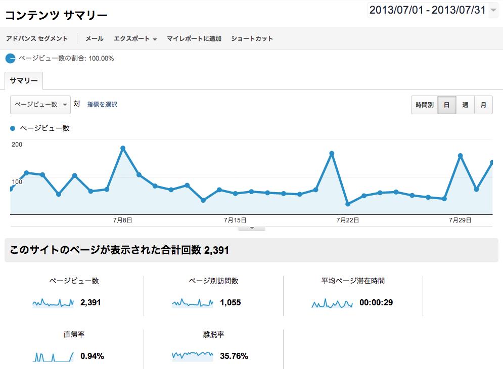 report_201307_00