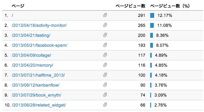 report_201307_01
