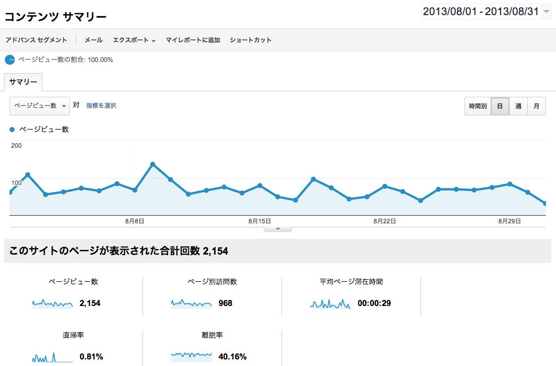 20130902_report_201308_01